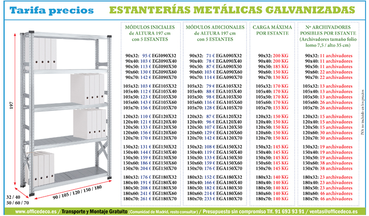 Galer a estanter as met licas galvanizadas muebles y - Estanterias metalicas de diseno ...