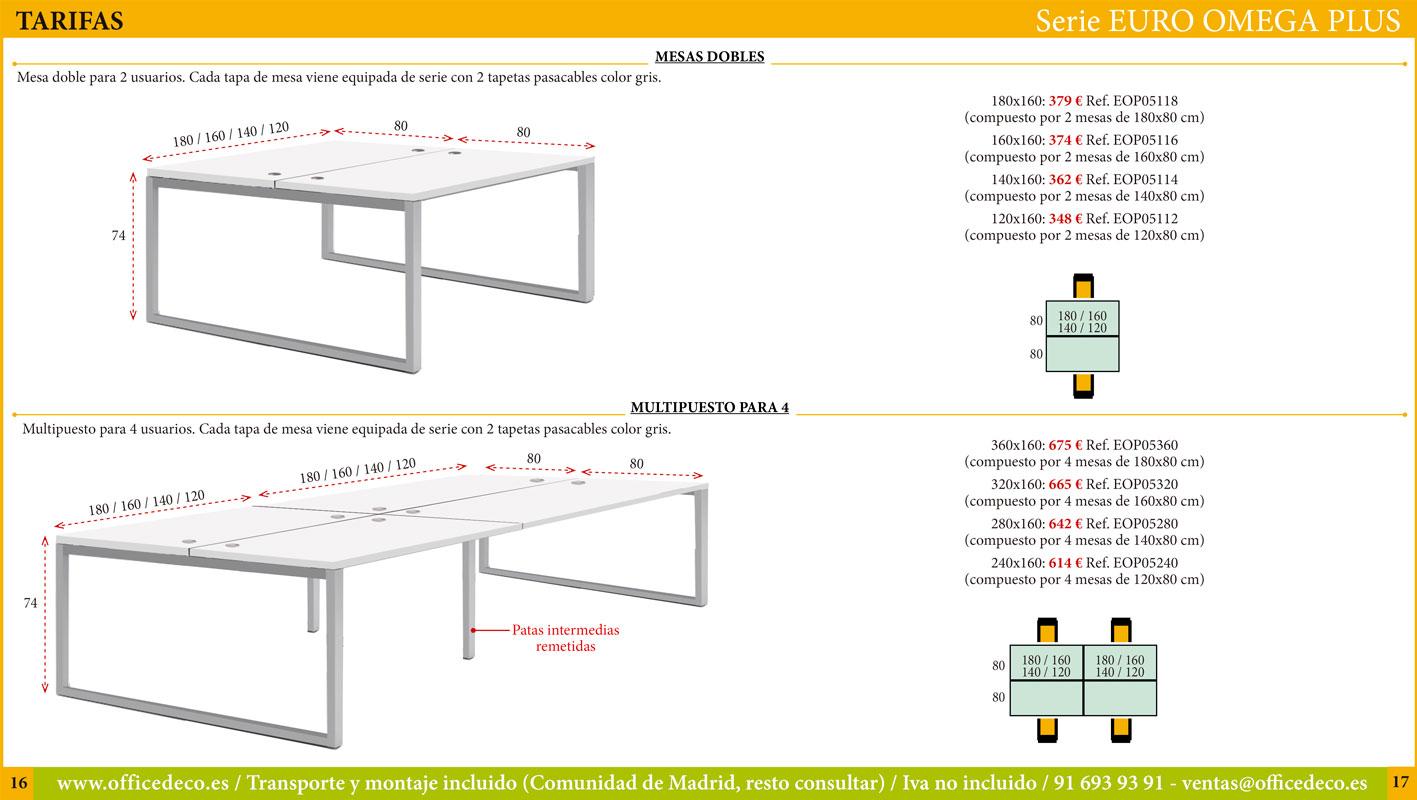 Muebles de oficina Euro Omega Plus.